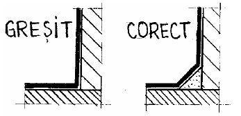 hidroizolatie-corecta