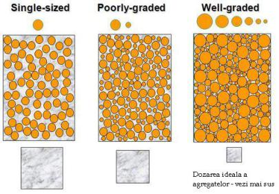 a-comparison-of-void-space-with-different-aggregate-gradations1